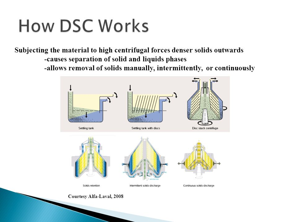How DSC Works Subjecting the material to high centrifugal forces denser solids outwards. -causes separation of solid and liquids phases.
