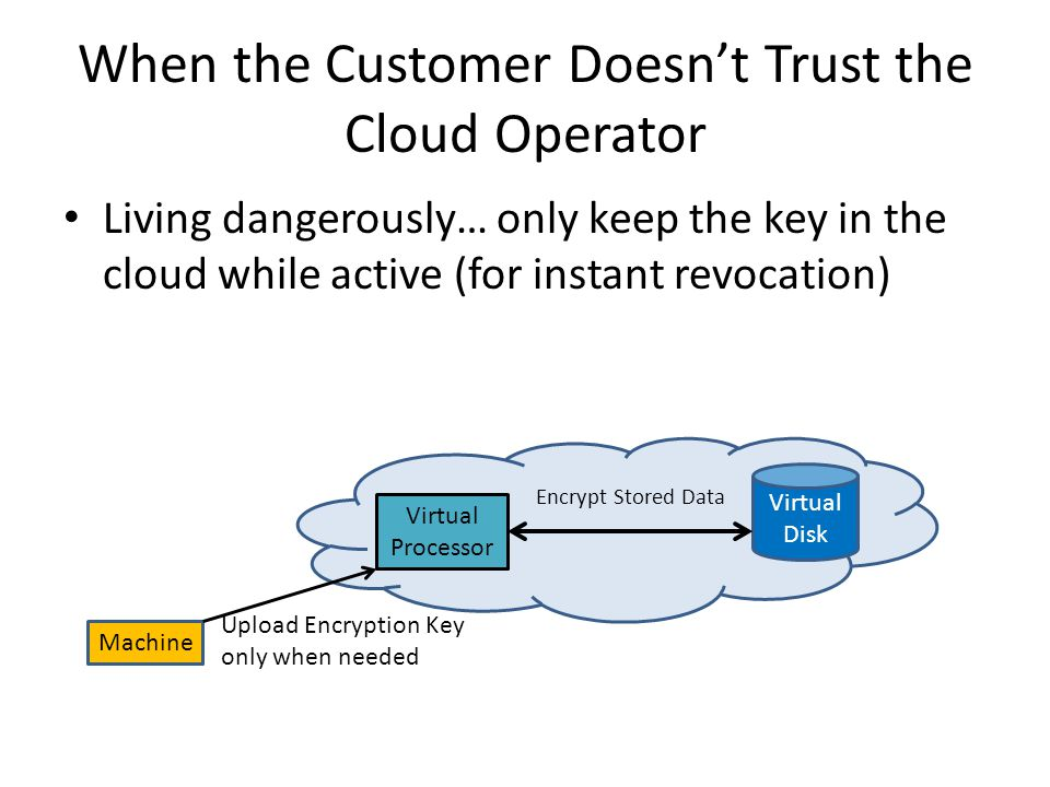 When the Customer Doesn't Trust the Cloud Operator
