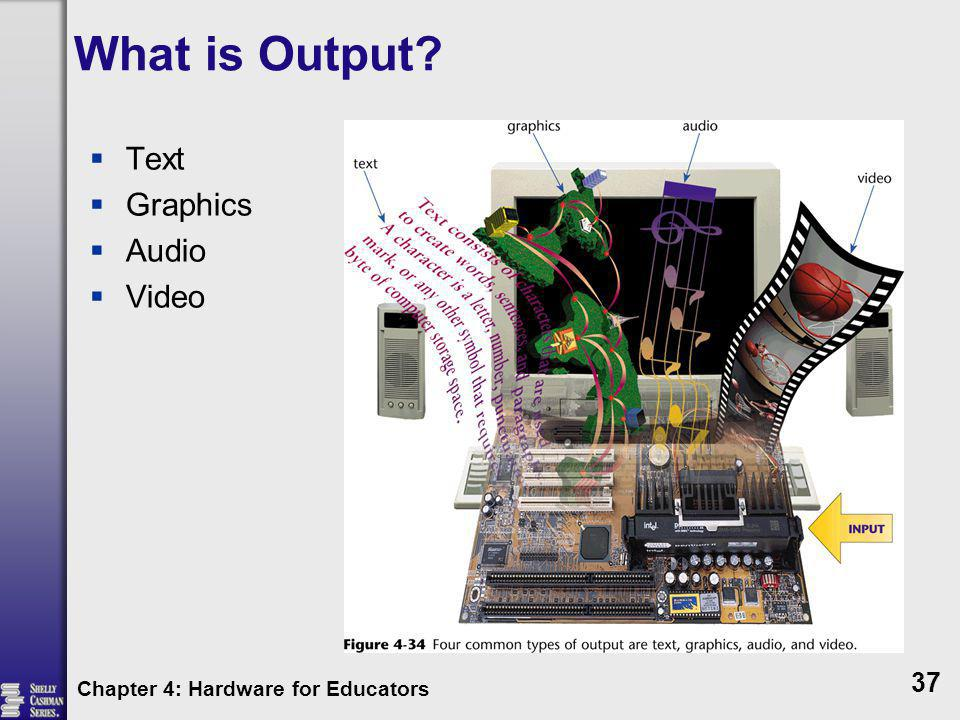 What is Output Text Graphics Audio Video