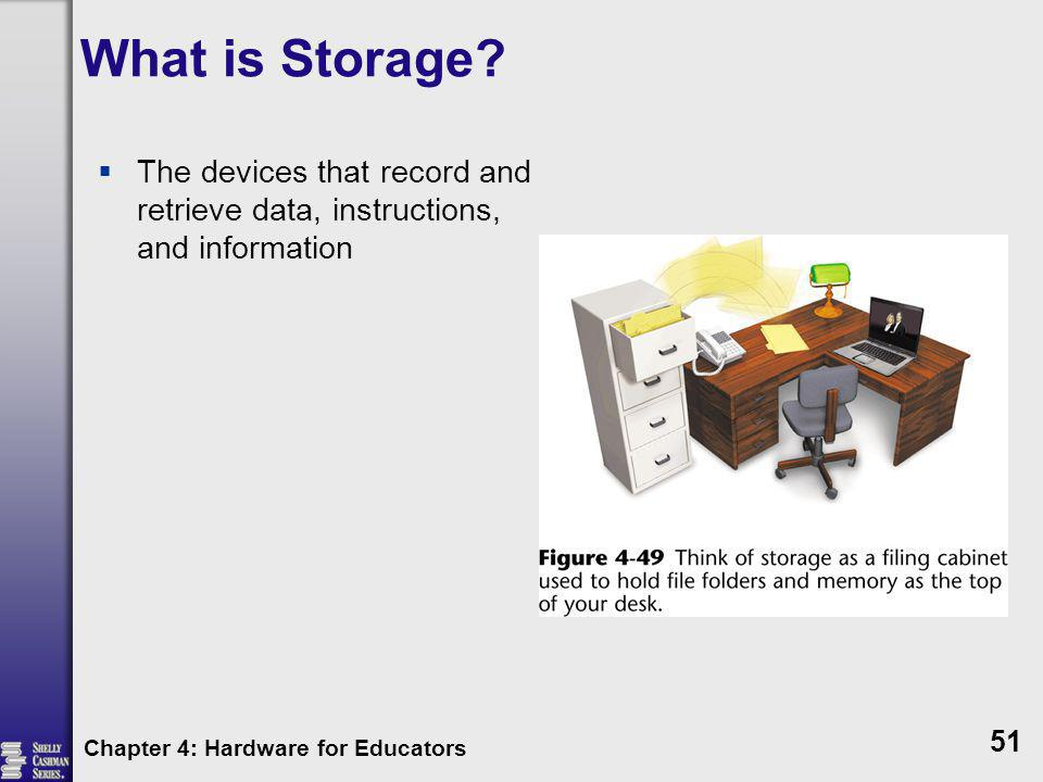 What is Storage. The devices that record and retrieve data, instructions, and information.
