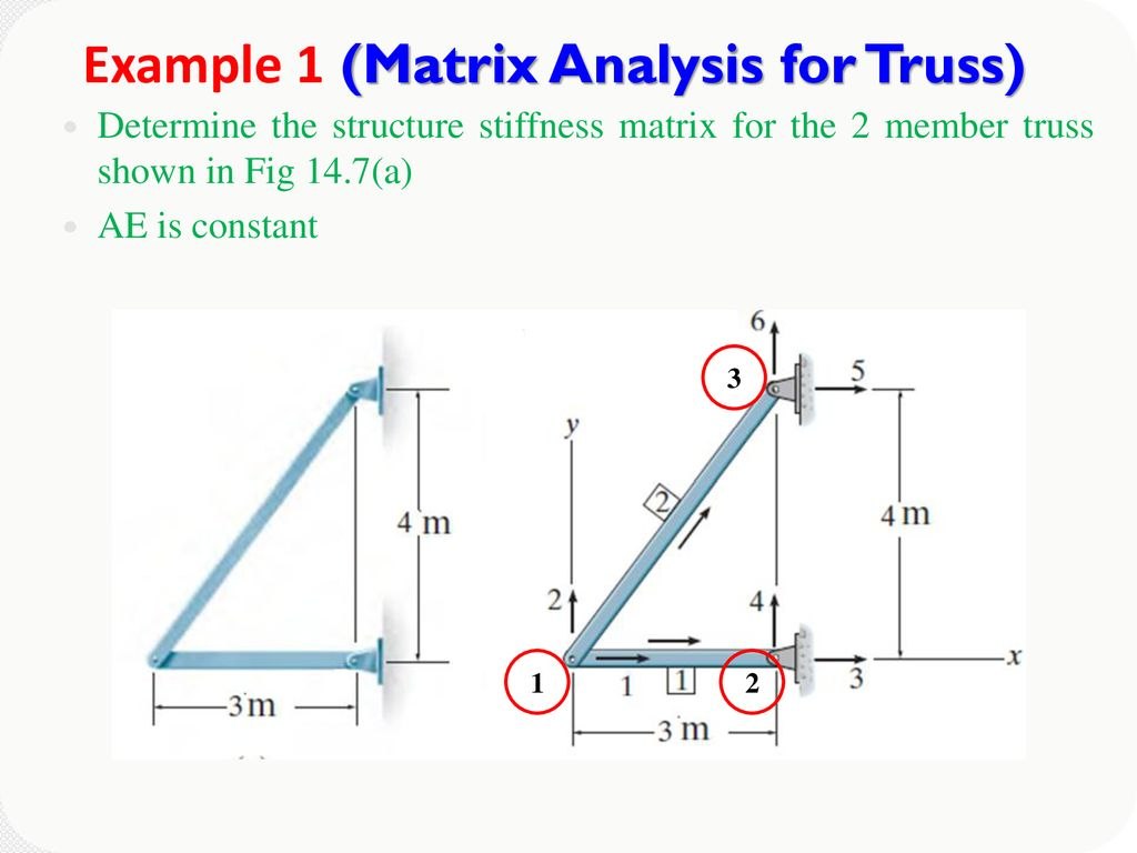 Structural Analysis II - ppt download