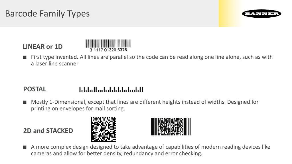 Barcode Reading Basics - ppt download