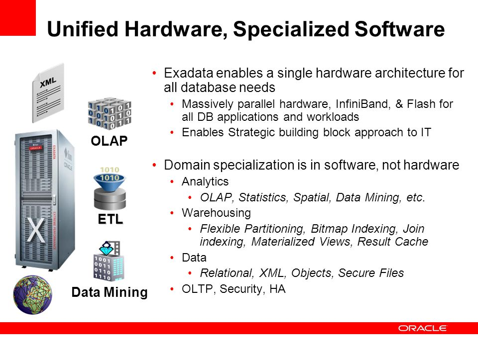 Unified Hardware, Specialized Software