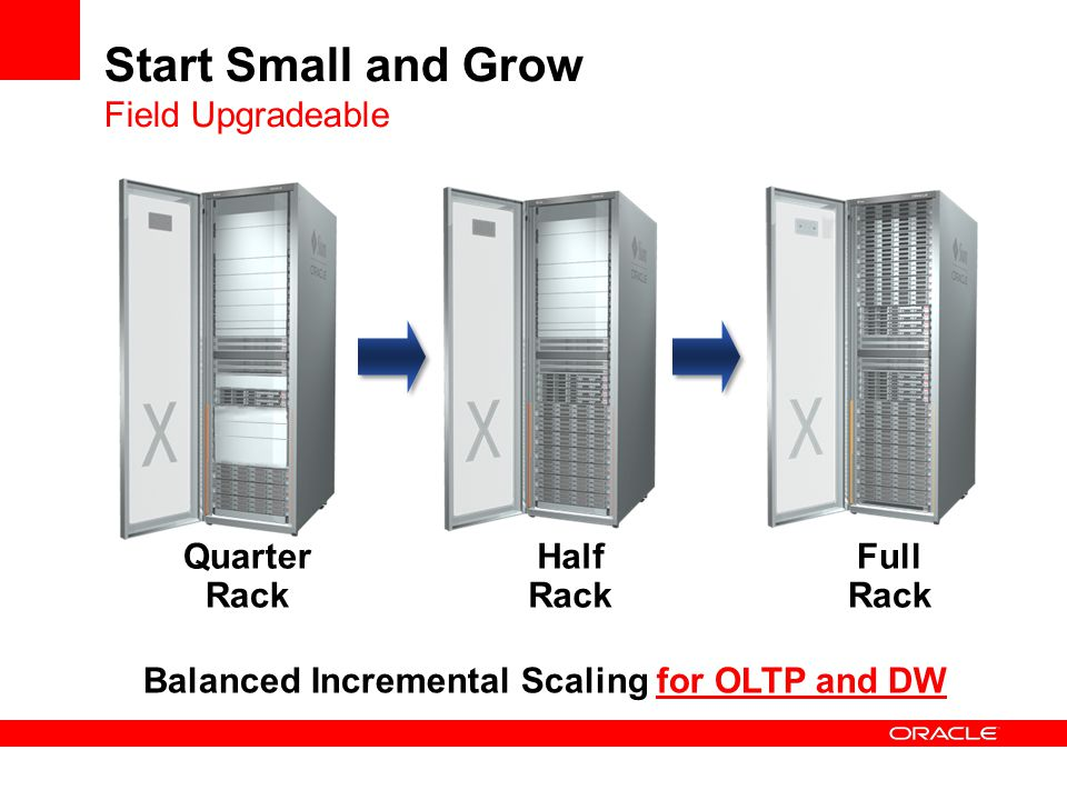 Start Small and Grow Field Upgradeable
