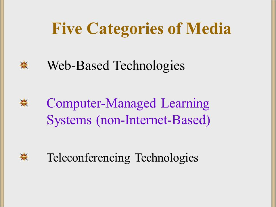Five Categories of Media