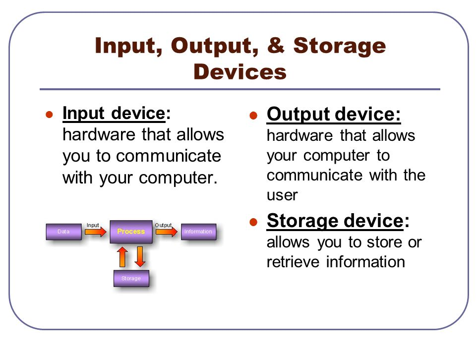 Input, Output, & Storage Devices