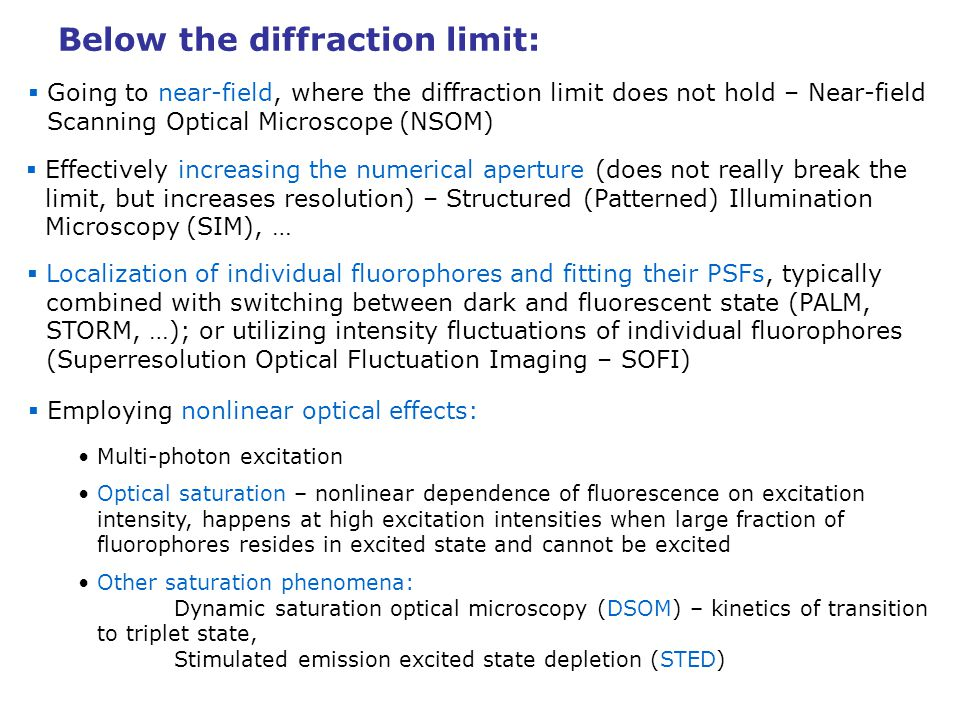 Below the diffraction limit: