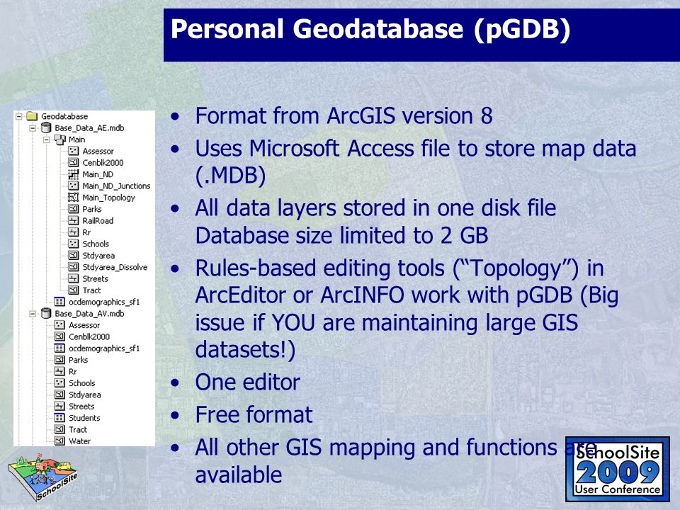 Personal Geodatabase (pGDB)