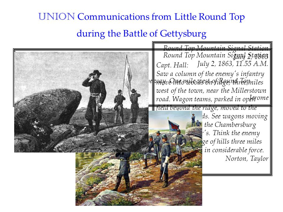 Battlefield communication during the civil war ppt video online union communications from little round top publicscrutiny Image collections