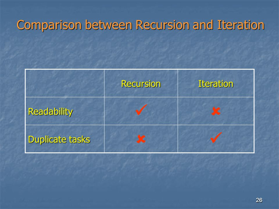 Comparison between Recursion and Iteration