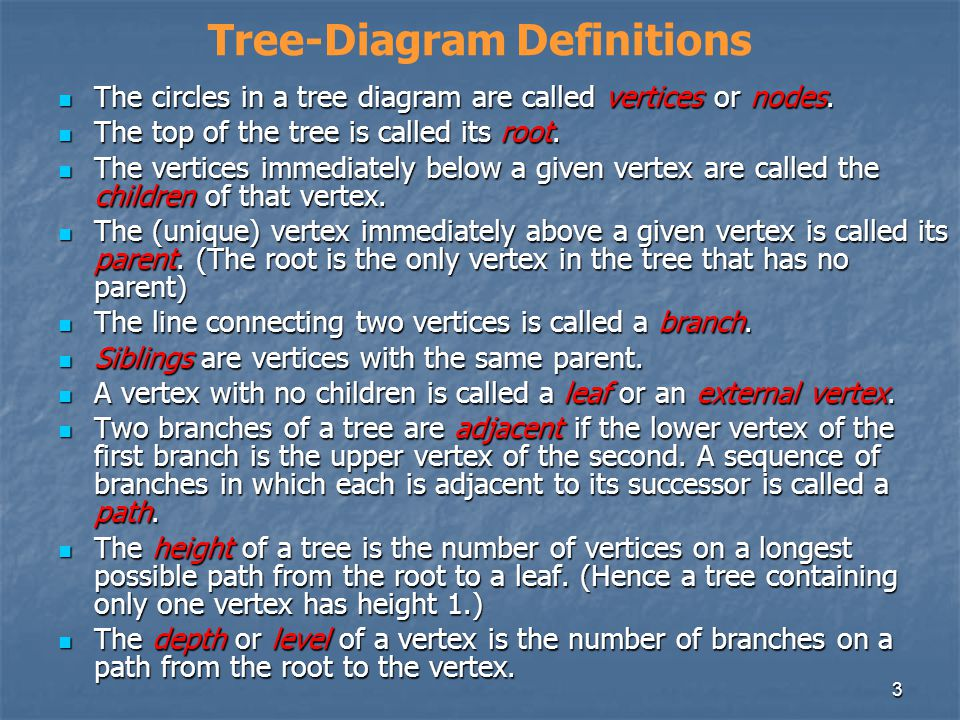 Tree-Diagram Definitions