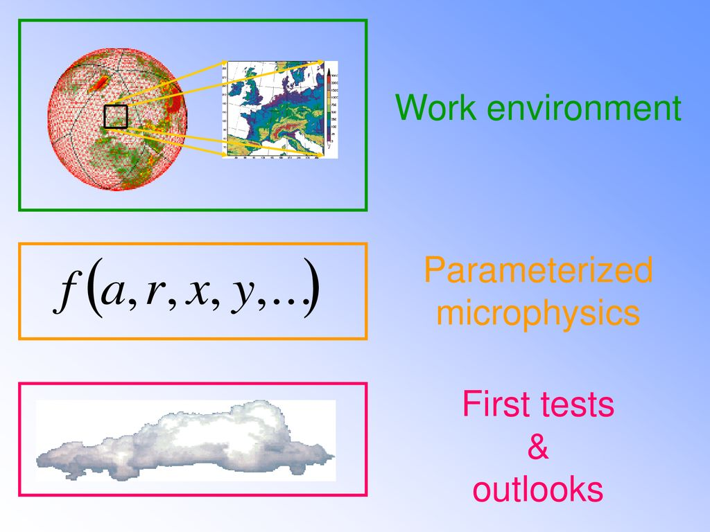 Work environment Parameterized microphysics First tests & outlooks