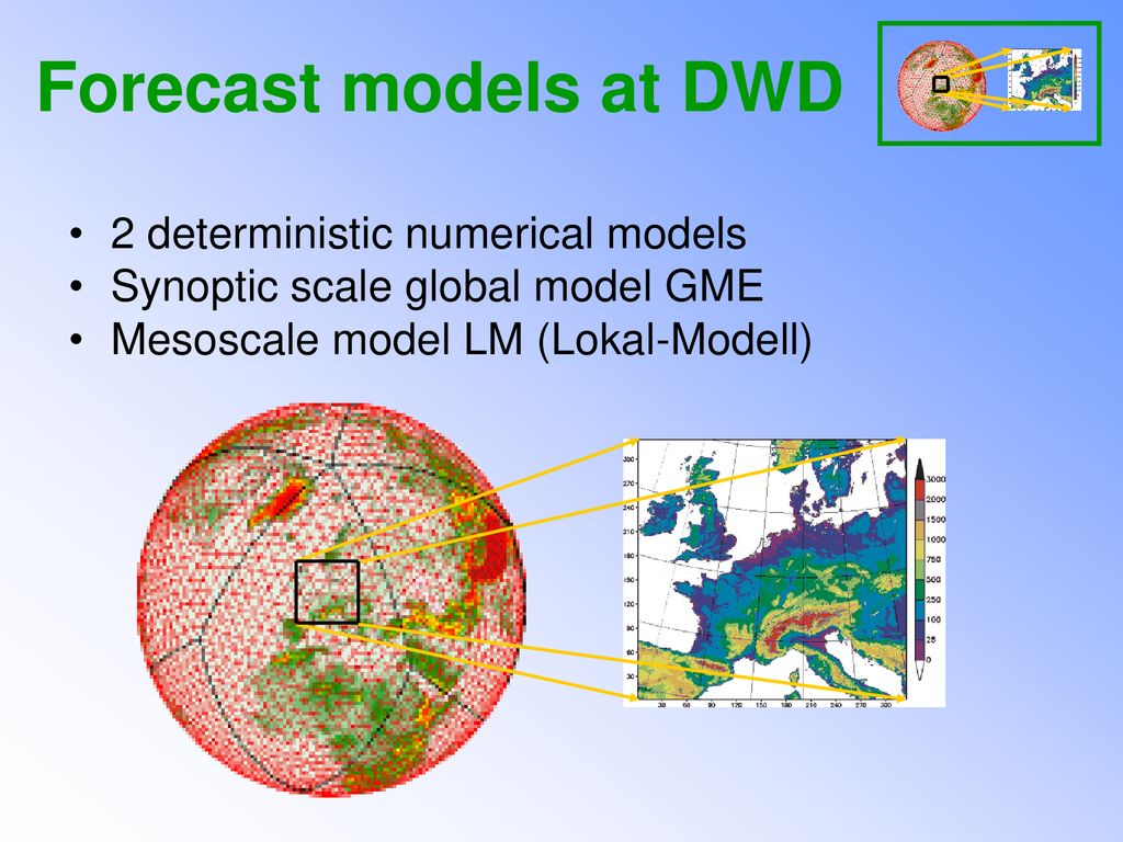 Forecast models at DWD 2 deterministic numerical models