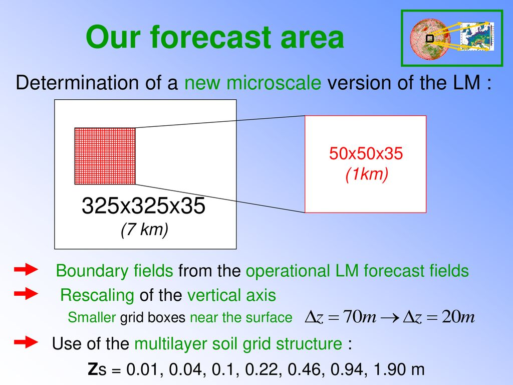 Our forecast area Determination of a new microscale version of the LM : 325x325x35. (7 km) 50x50x35.