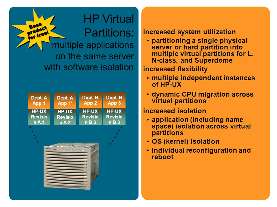 HP Virtual Partitions: multiple applications on the same server with software isolation