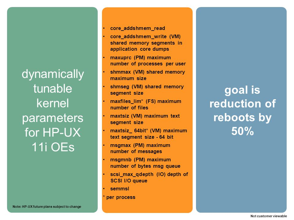 dynamically tunable kernel parameters for HP-UX 11i OEs