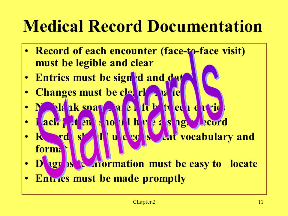 Medical Record Documentation