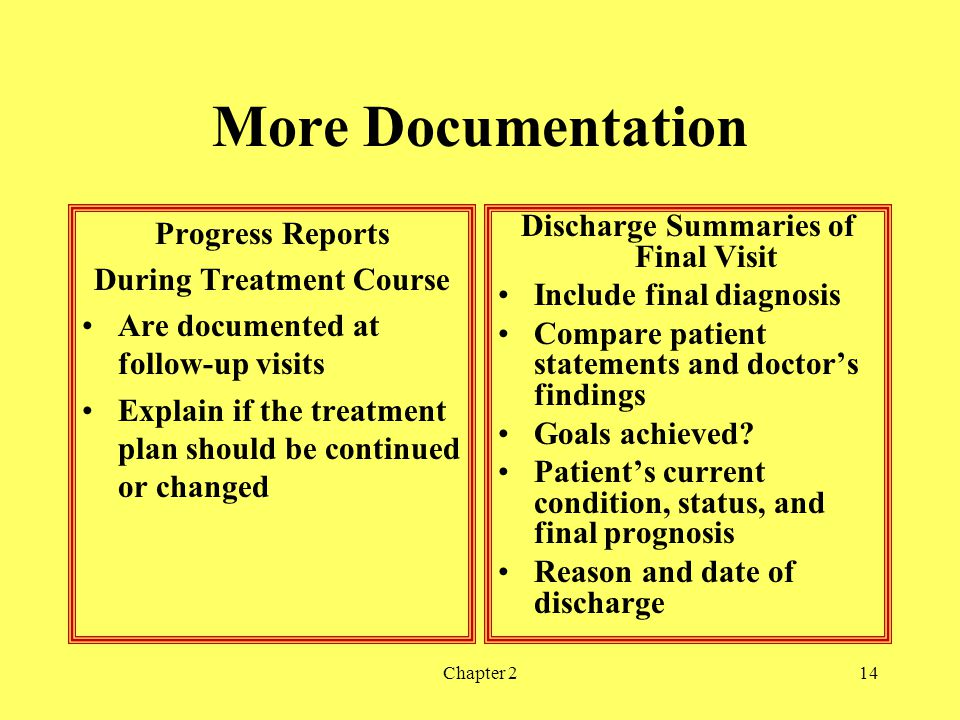 During Treatment Course Discharge Summaries of Final Visit