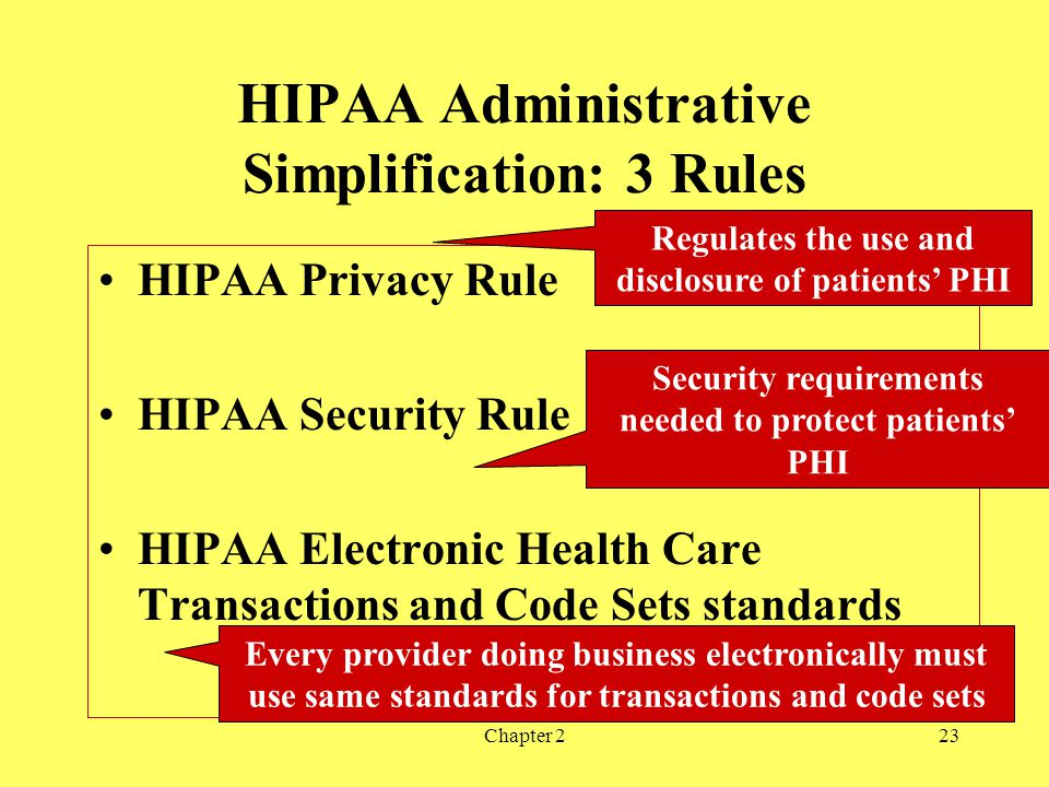 HIPAA Administrative Simplification: 3 Rules
