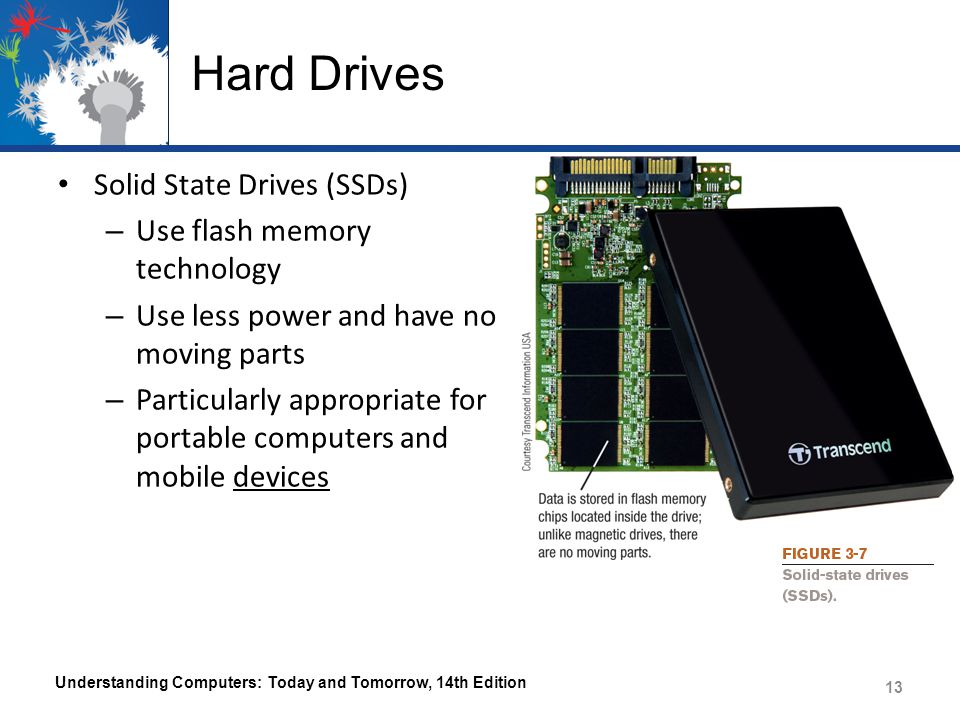 Hard Drives Solid State Drives (SSDs) Use flash memory technology