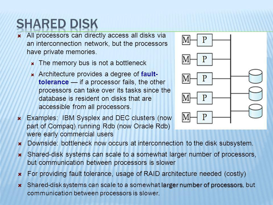 Shared Disk All processors can directly access all disks via an interconnection network, but the processors have private memories.