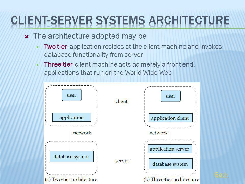Client-Server Systems Architecture