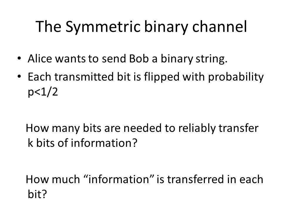 The Symmetric binary channel
