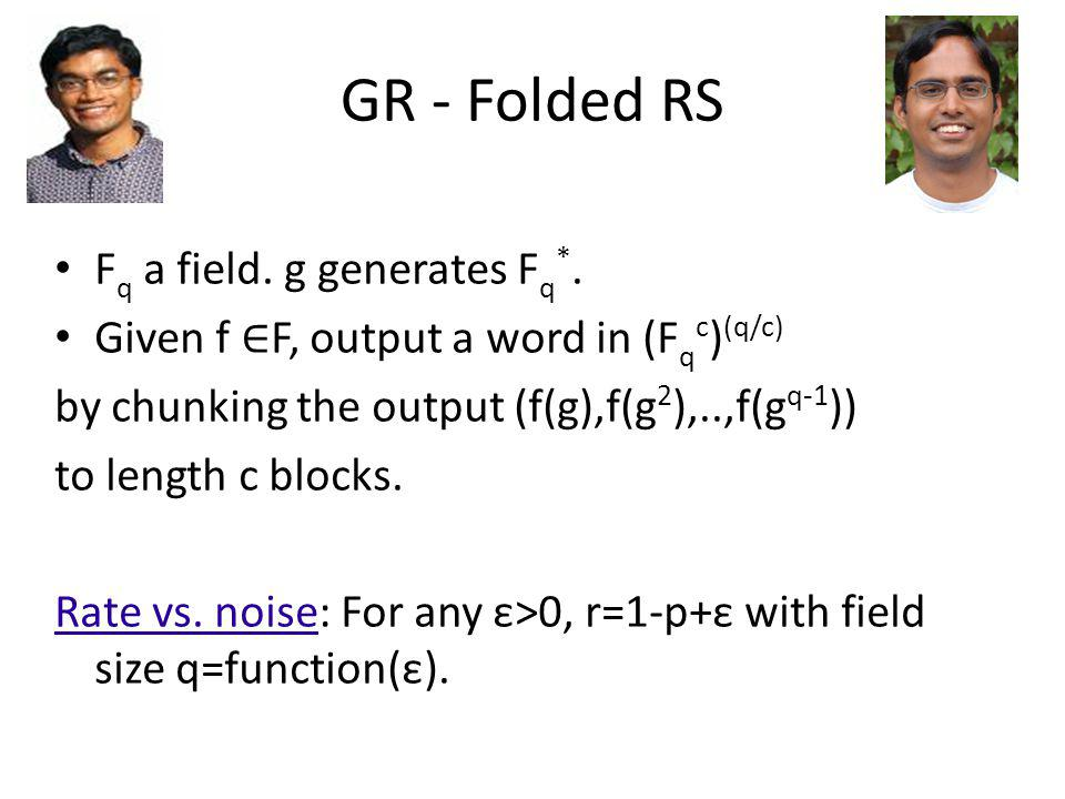 GR - Folded RS Fq a field. g generates Fq*.