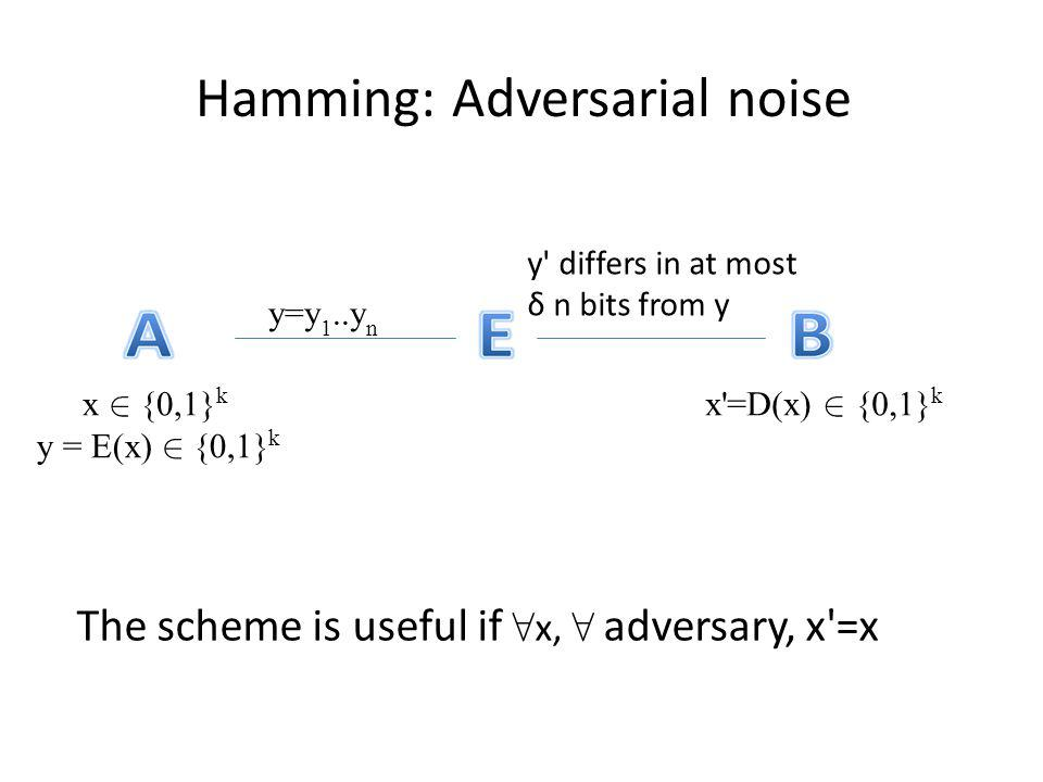Hamming: Adversarial noise