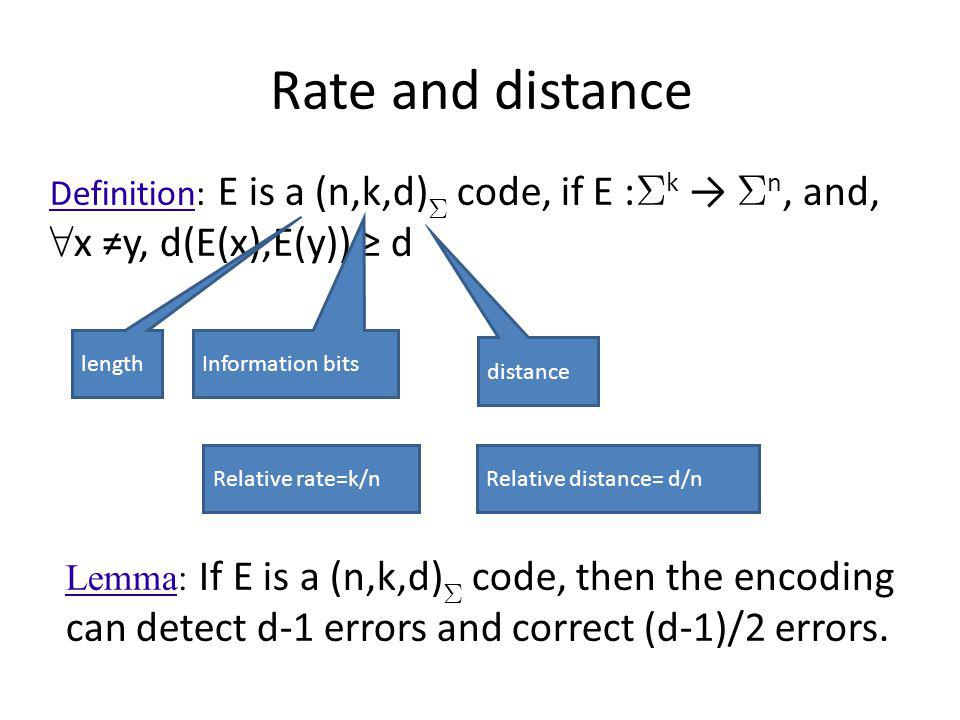 Rate and distance x ≠y, d(E(x),E(y)) ≥ d