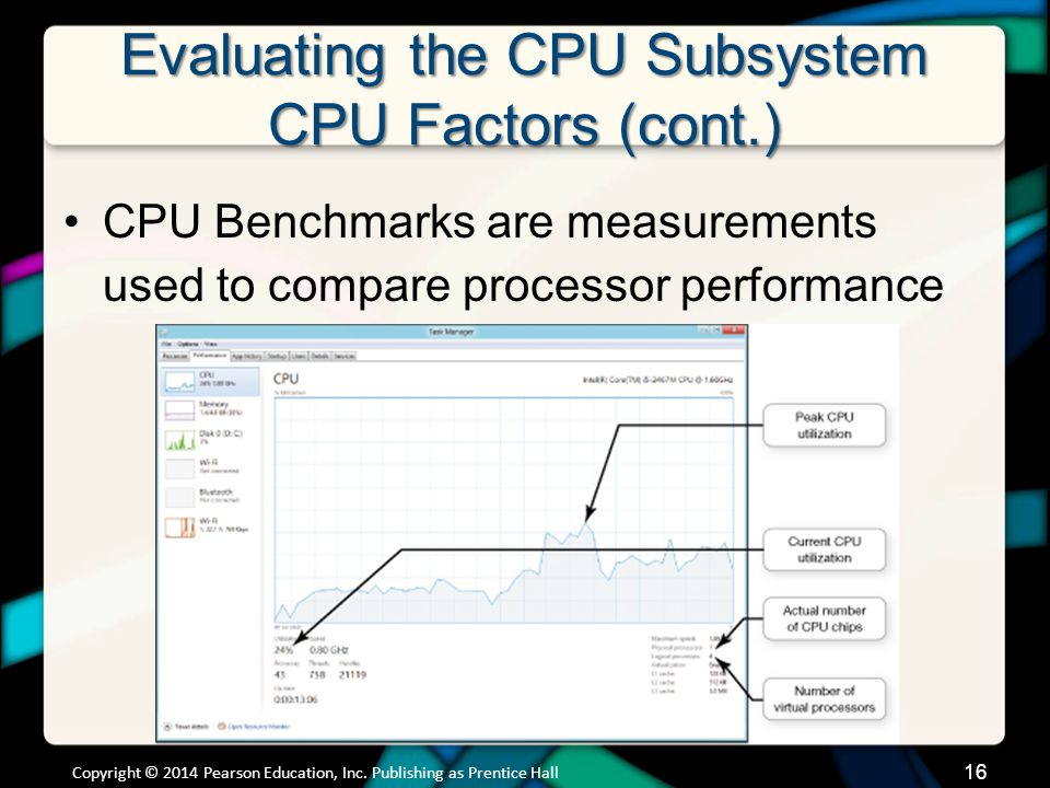 Evaluating the CPU Subsystem Measuring the CPU