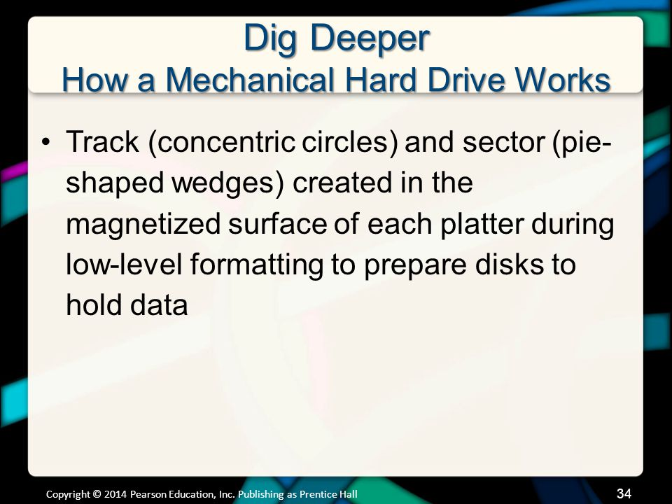 Dig Deeper How a Mechanical Hard Drive Works