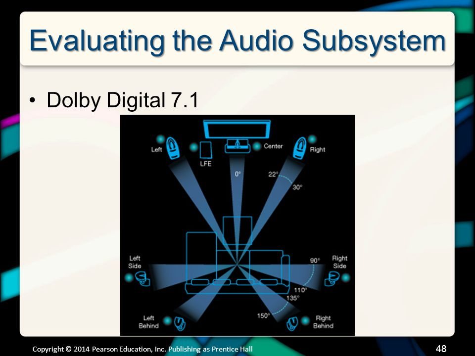 Evaluating the Audio Subsystem