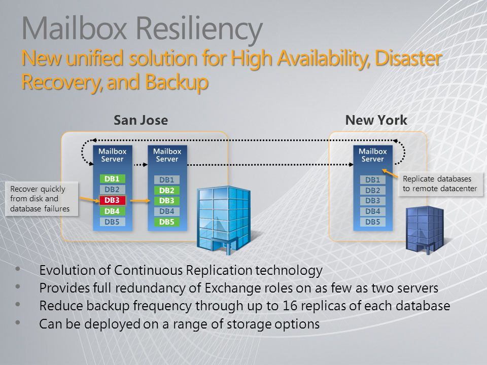Mailbox Resiliency New unified solution for High Availability, Disaster Recovery, and Backup