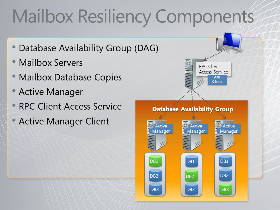 Mailbox Resiliency Components