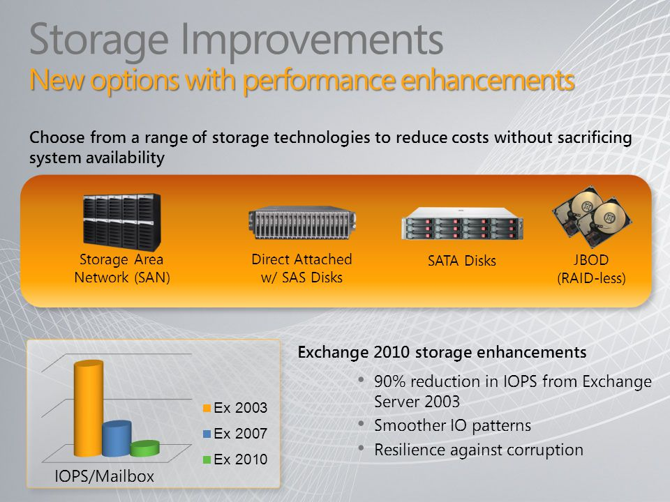 Storage Improvements New options with performance enhancements