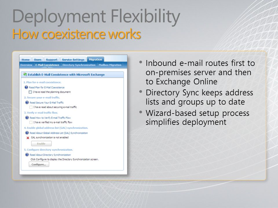 Deployment Flexibility How coexistence works