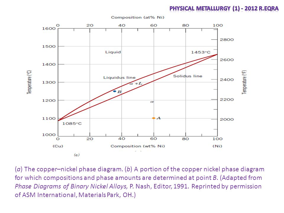 Phases and the phase diagram ppt video online download 6 physical metallurgy ccuart Image collections