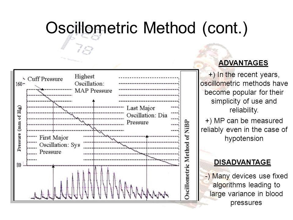 Oscillometric Method (cont.)