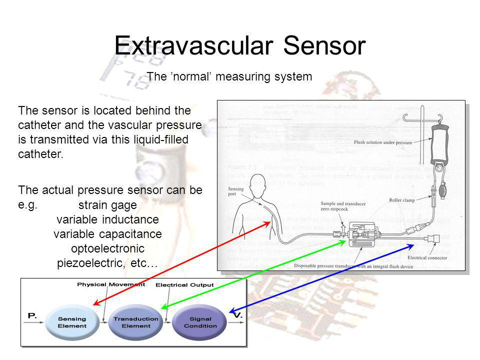 Extravascular Sensor The 'normal' measuring system