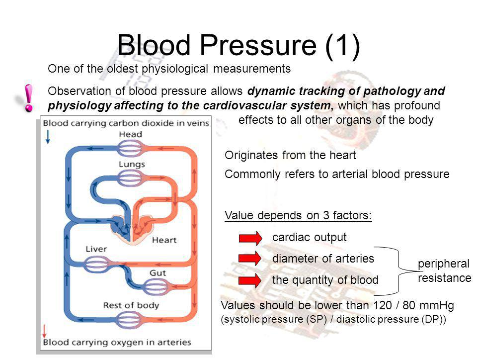 Blood Pressure (1) One of the oldest physiological measurements