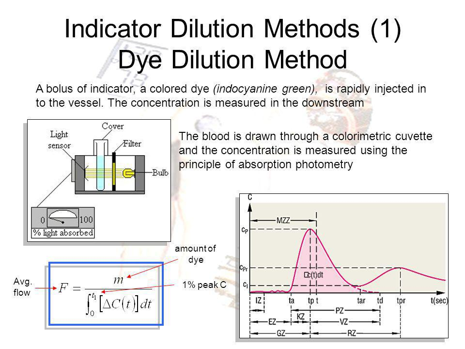 Indicator Dilution Methods (1) Dye Dilution Method