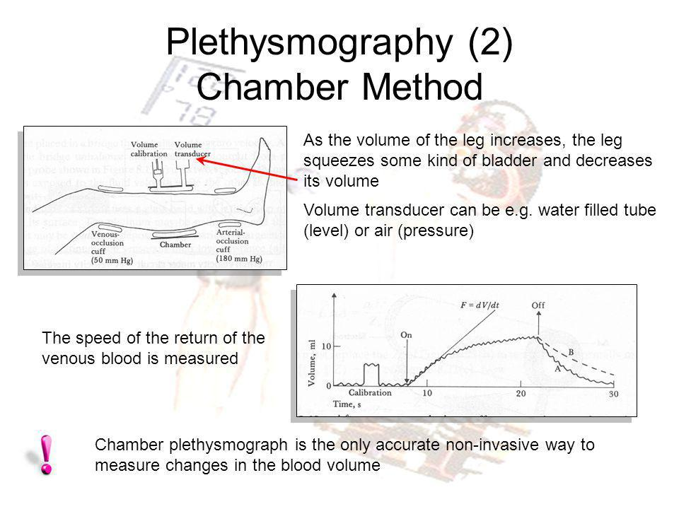 Plethysmography (2) Chamber Method