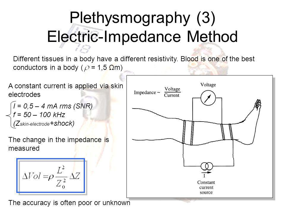 Plethysmography (3) Electric-Impedance Method
