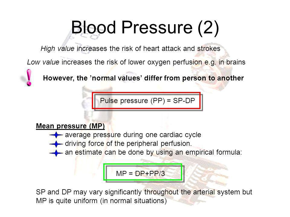 Blood Pressure (2) High value increases the risk of heart attack and strokes. Low value increases the risk of lower oxygen perfusion e.g. in brains.