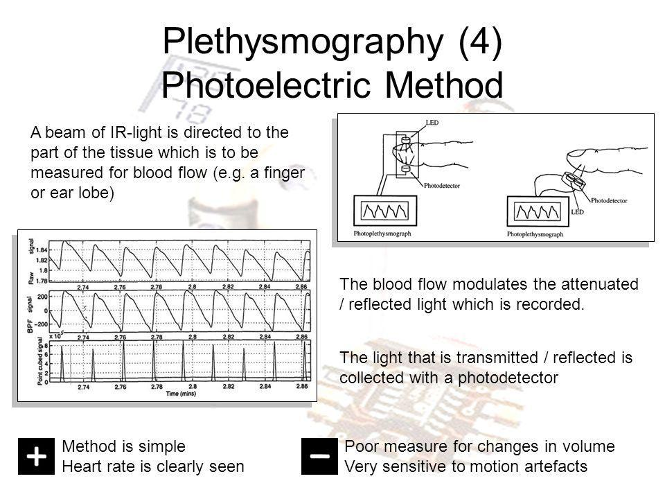 Plethysmography (4) Photoelectric Method