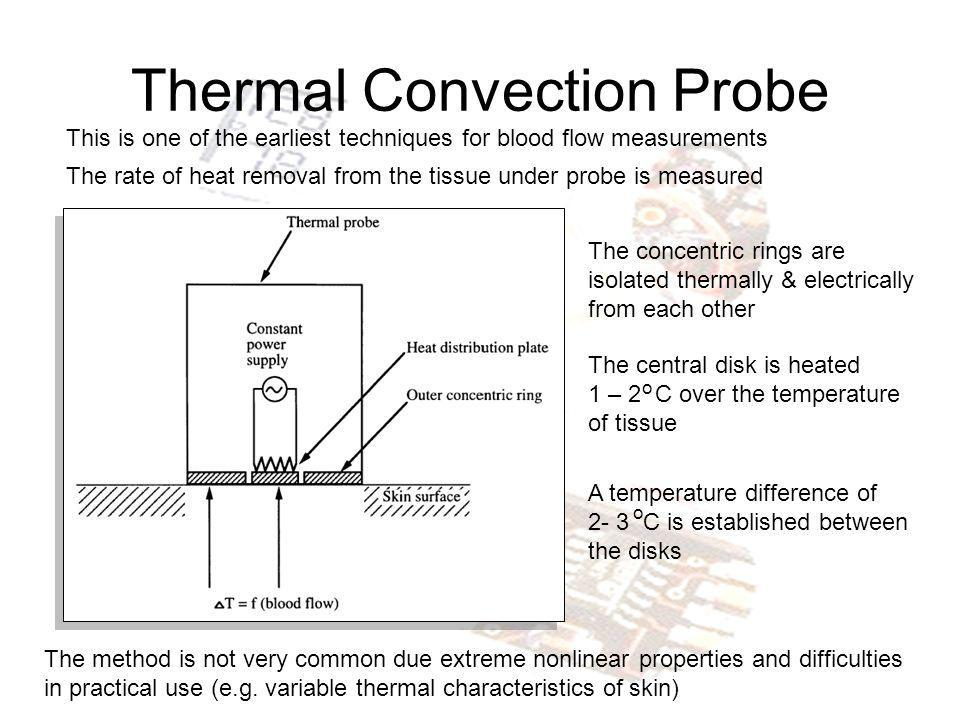 Thermal Convection Probe
