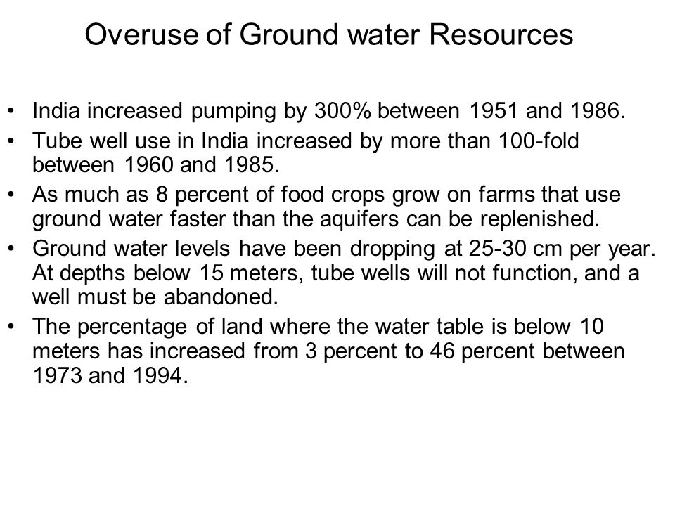 Overuse of Ground water Resources