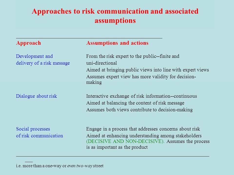 Approaches to risk communication and associated assumptions