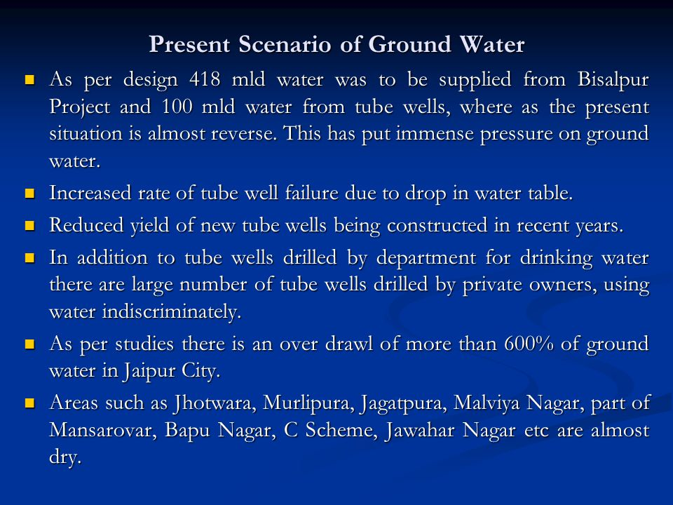Present Scenario of Ground Water